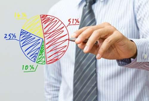 Cubux - простой контроль финансовых средств